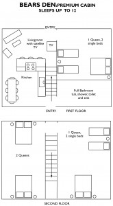 Bears den floor plan