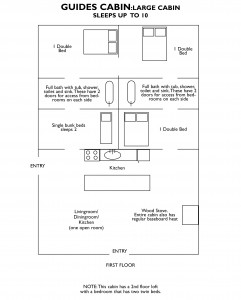 Guides Floor Plan